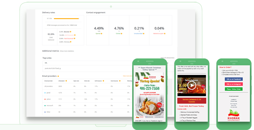 Khorak Supermarket Email Marketing